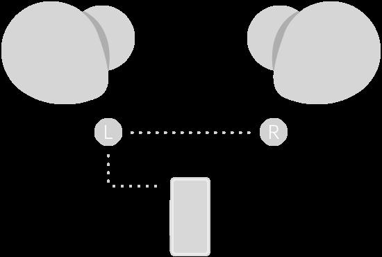 OPPO Enco Buds Binaural Bluetooth Transmission